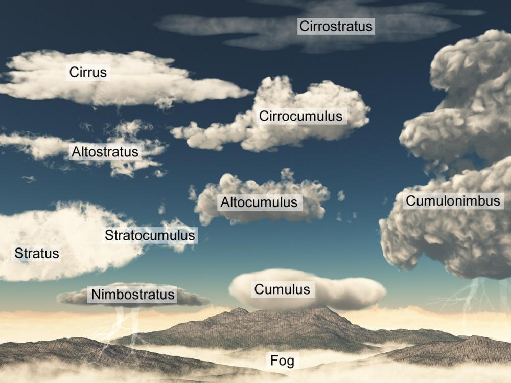 classificazione nubi
